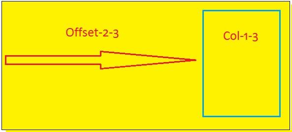 zerogrid example 2-1