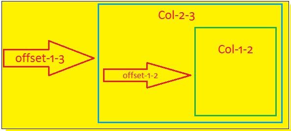 zerogrid example 2-2